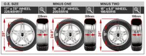 winter tires ottawa wheels rims goldwing