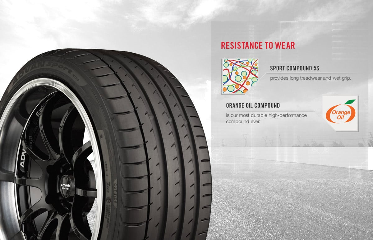 Ottawa Summer Tire Compounds